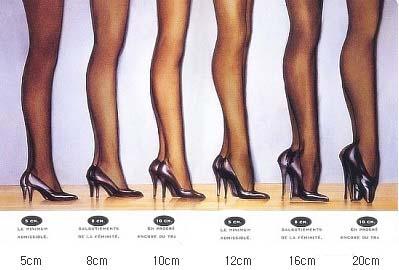 louboutin 20 cm